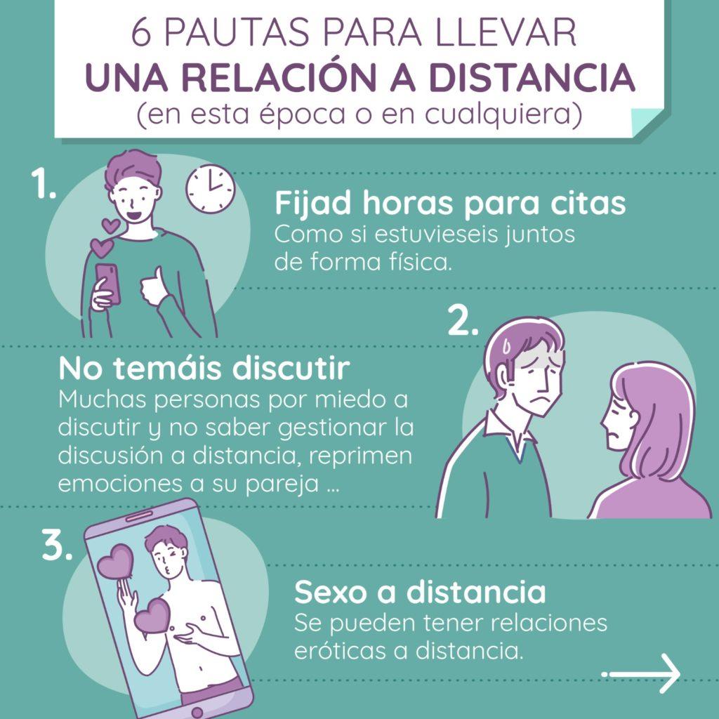 6 pautas para llevar una relación de pareja a distancia
